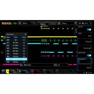 Програмне розширення RIGOL DS7000-COMP для декодування RS232/UART